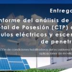 Informe de análisis de costo total de posesión de vehículos eléctricos